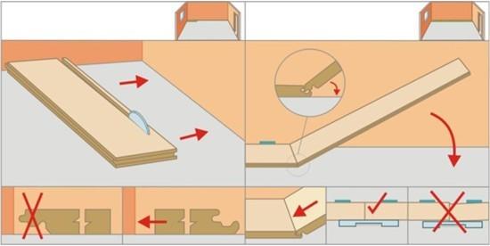 Какую фанеру класть под ламинат — пошаговая инструкция укладки (видео)