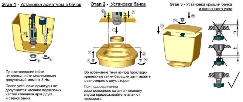 Крепление сливного устройства унитаза