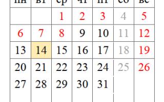Лунный календарь на 2020: фазы луны по месяцам
